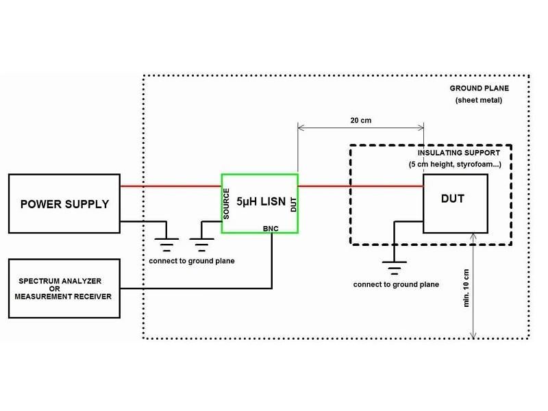 Tekbox TBOH01 5µH Line Impedance Stabilisation Network ... on