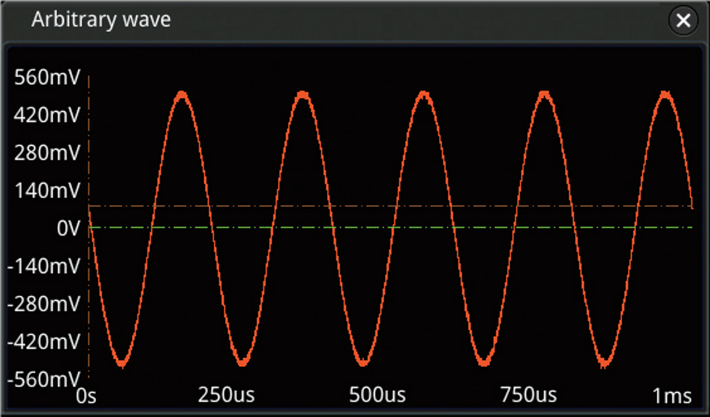 Rigol MSO5000-AWG Optional Waveform Generator Module for the Rigol MSO5000 series devices